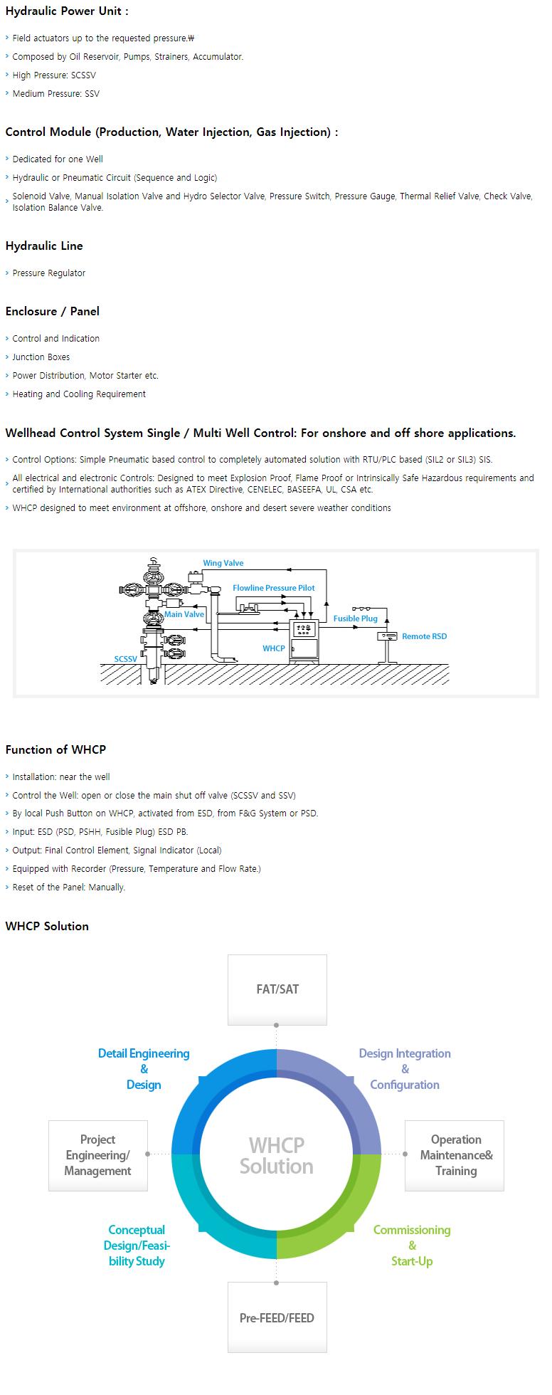 HISCO - Wellhead Control System Integration, Field