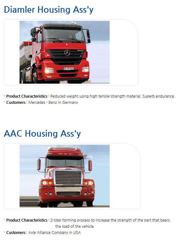 S&T Dynamics Axles for Benz Truck - Diamler Housing Ass`y / ACC Housing Ass`y