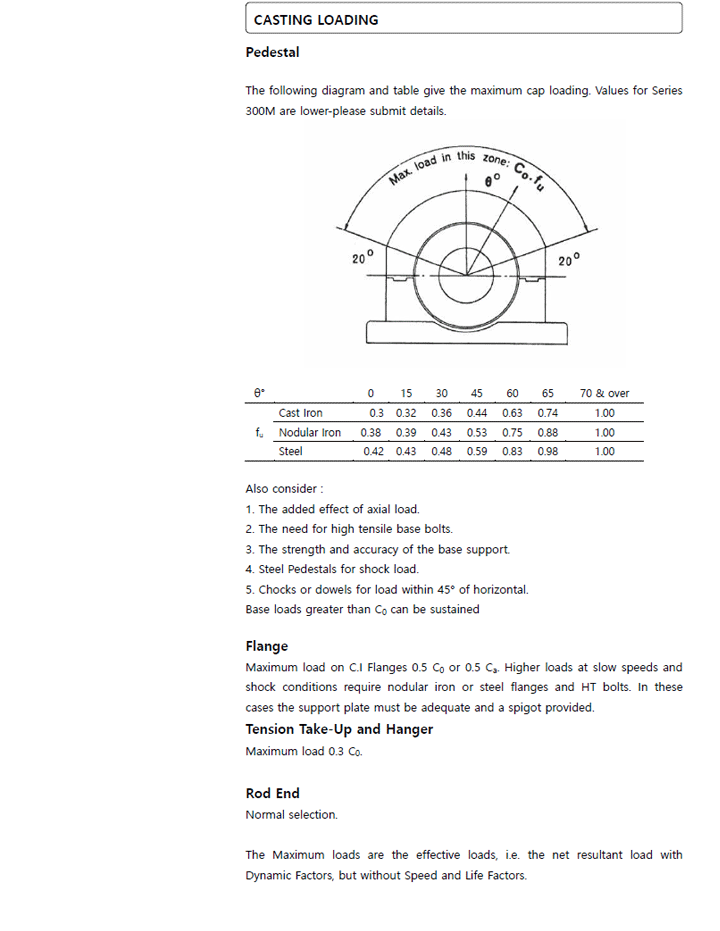 HKT BEARINGS Split Cylindrical Roller Bearing 100/200/300/400 Series 8