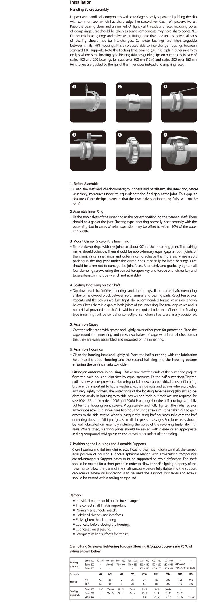 HKT BEARINGS Split Cylindrical Roller Bearing 100/200/300/400 Series 4