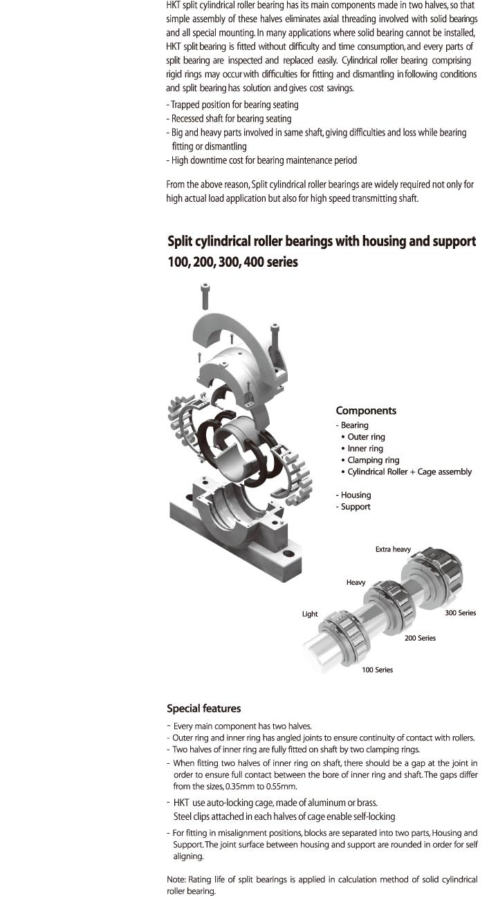 HKT BEARINGS Split Cylindrical Roller Bearing 100/200/300/400 Series