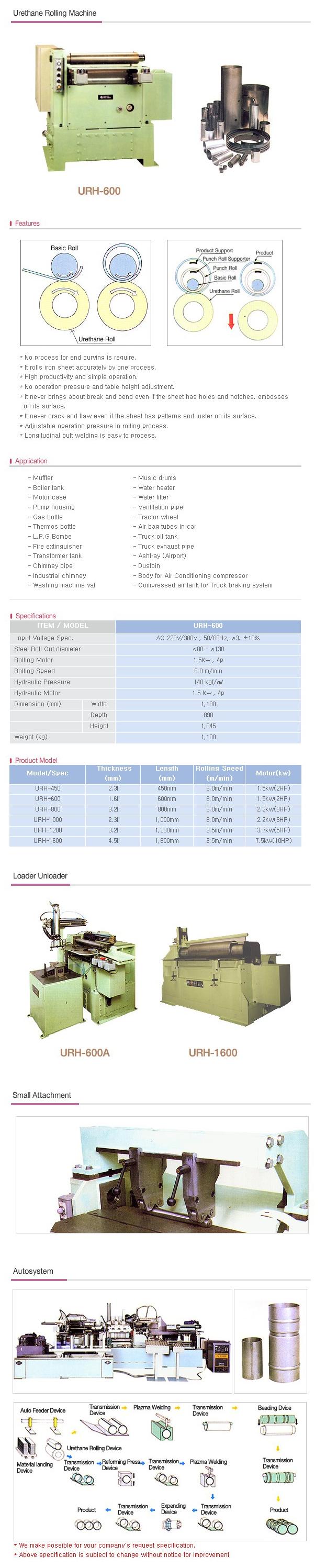 HOE JUN PRECISION Urethane Rolling Machine URH Series