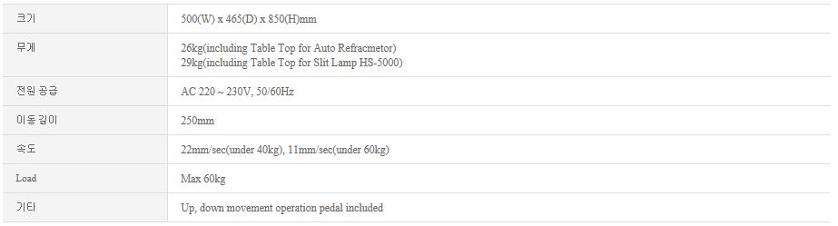 (주)휴비츠 Unit table CIT-4000 1