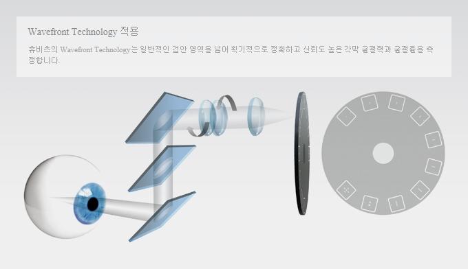 (주)휴비츠 검안용 굴절측정기 HRK-9000A 6