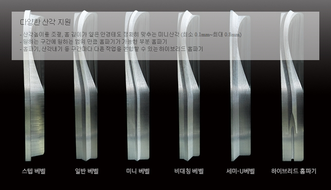 (주)휴비츠 Edger HPE-8000X 7