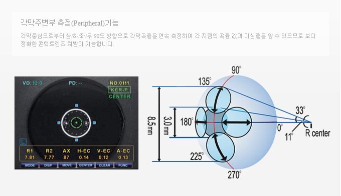 (주)휴비츠 검안용 굴절측정기 HRK-7000, HRK-7000A 6