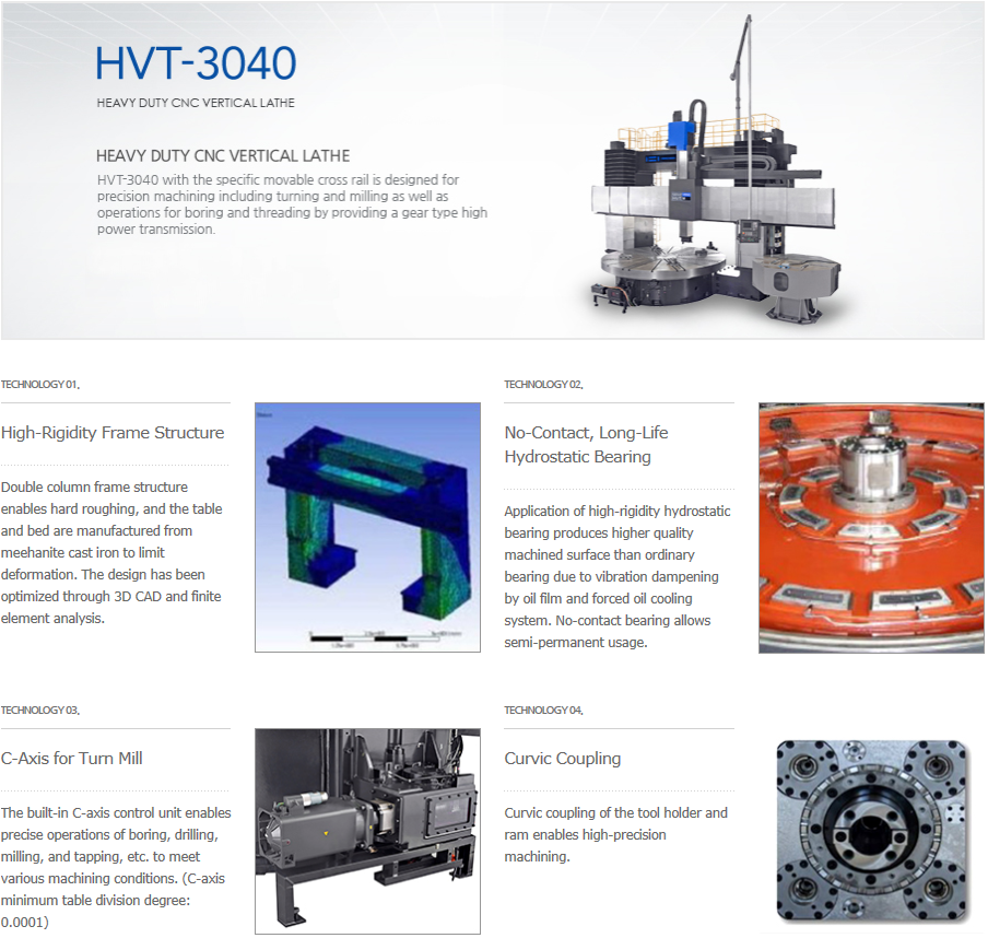 HWACHEON Heavy Duty CNC Vertical Lathe HVT-3040T(M)