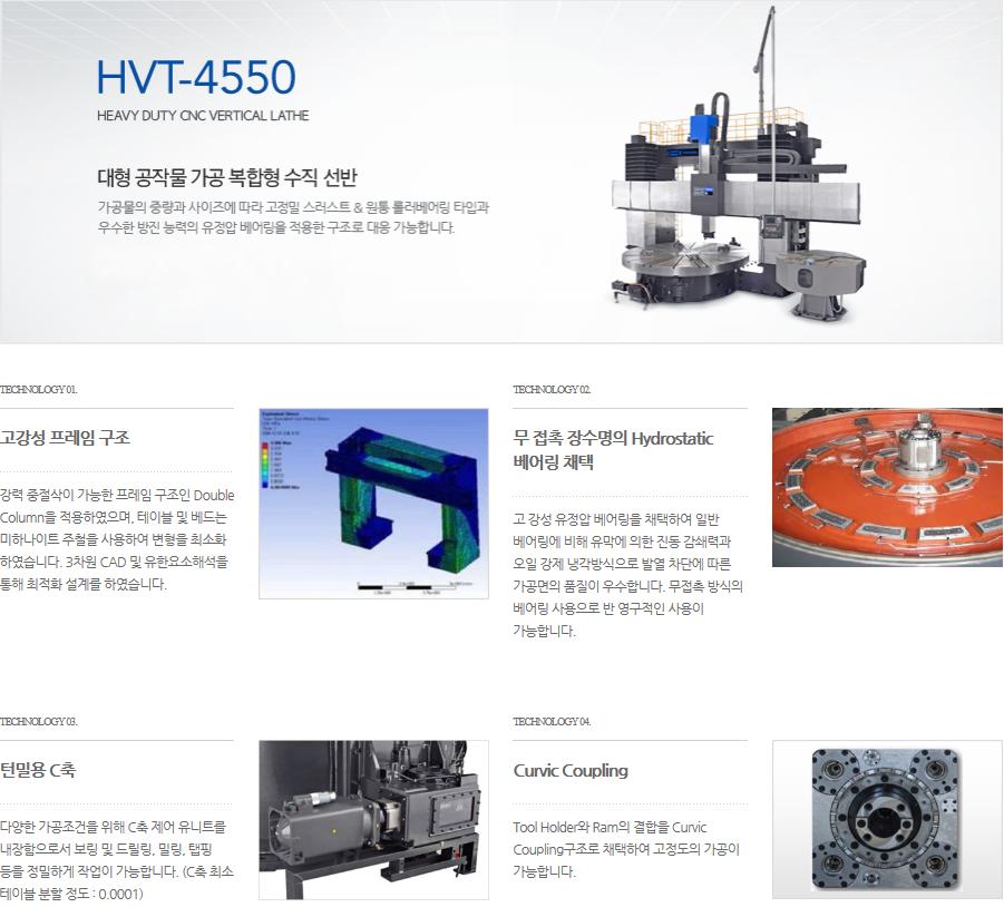 화천 대형 공작물 가공 복합형 수직 선반 HVT-4550T(M) 2