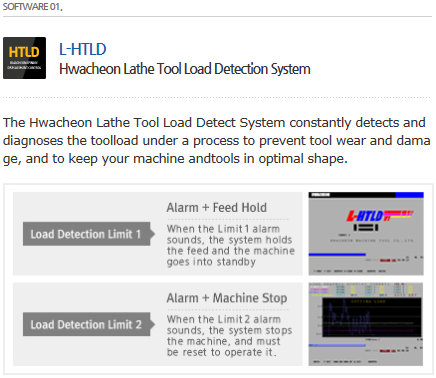 "HWACHEON 8""-10"" Box Way Type, For Y-Axis Hi-TECH 350 2"