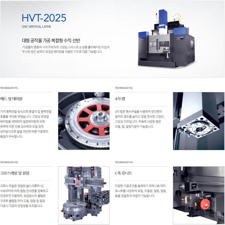 화천 대형 공작물 가공 복합형 수직 선반 HVT-2025T(M) 2