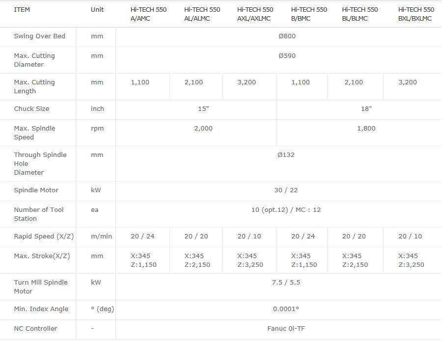 "HWACHEON 15""-18"" Mid-Size Hi-TECH 550 1"