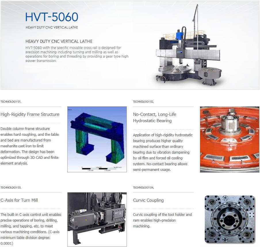 HWACHEON Heavy Duty CNC Vertical Lathe HVT-5060T(M)