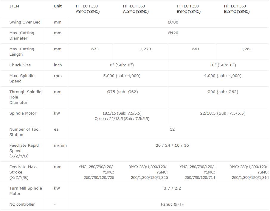 "HWACHEON 8""-10"" Box Way Type, For Y-Axis Hi-TECH 350 1"