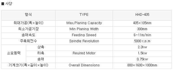 한화목공기계 자동이면대패기계 HHD-405