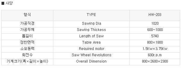 한화목공기계 스치로플전용띠톱기계 HW-203