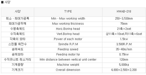 한화목공기계 자동다축드보링기 HWAB-218