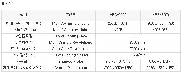 한화목공기계 런닝소오 HRS-2500/3000