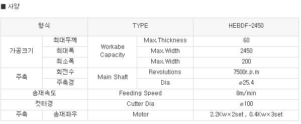 한화목공기계 자동더블엣지본딩포머 HEBDF-2450