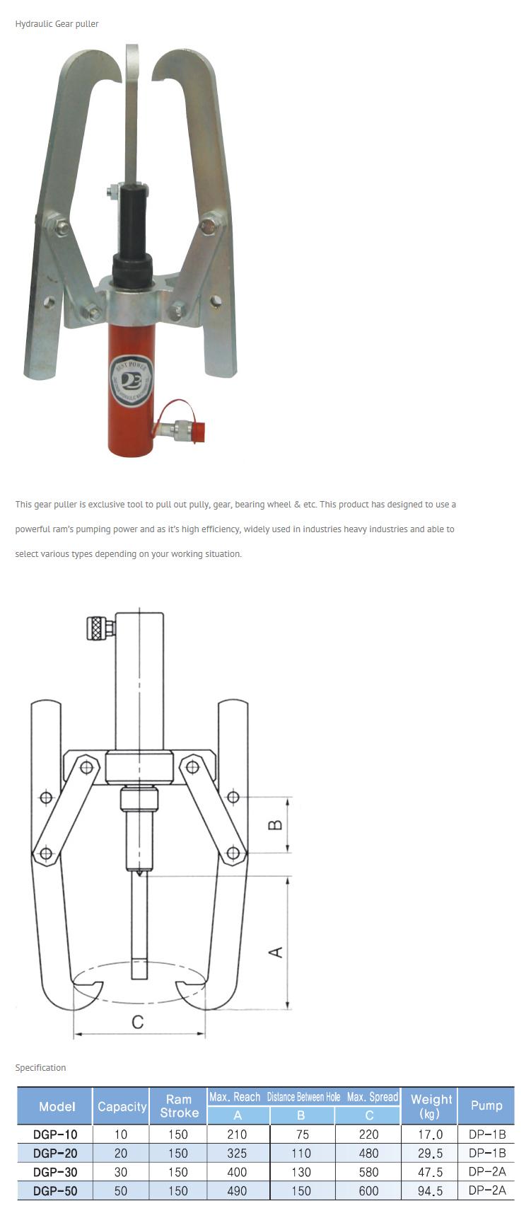 Daechun Hydraulic Machinery Gear Puller DGP-Series