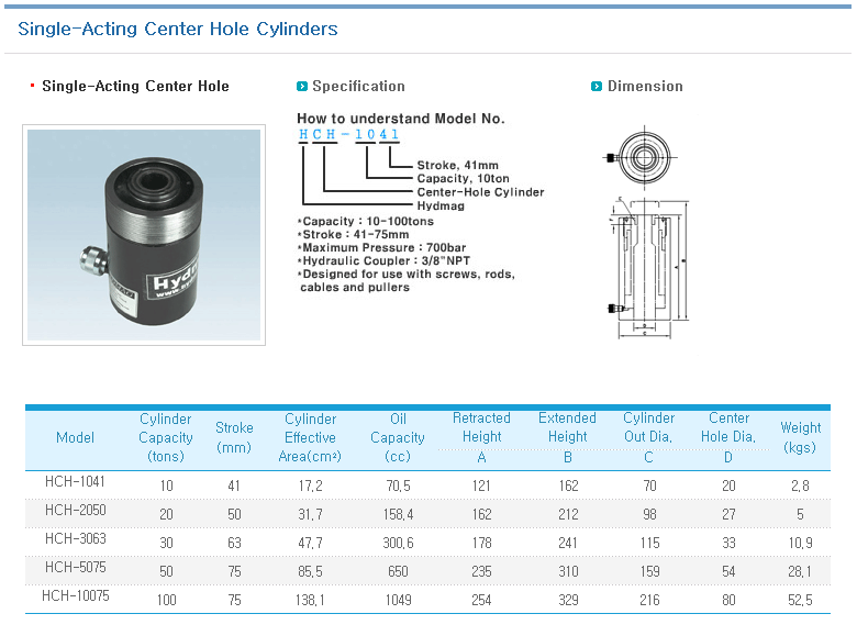 KOREA HYDMAG Single-Acting Center Hole Cylinders HCH-Series