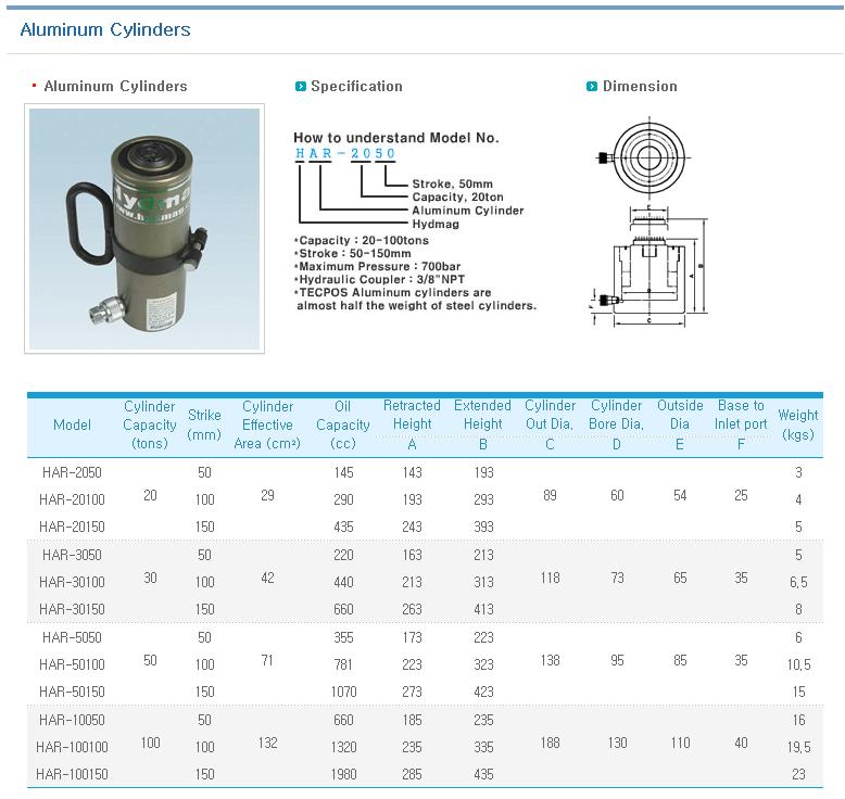 KOREA HYDMAG Aluminum Cylinders HAR-Series