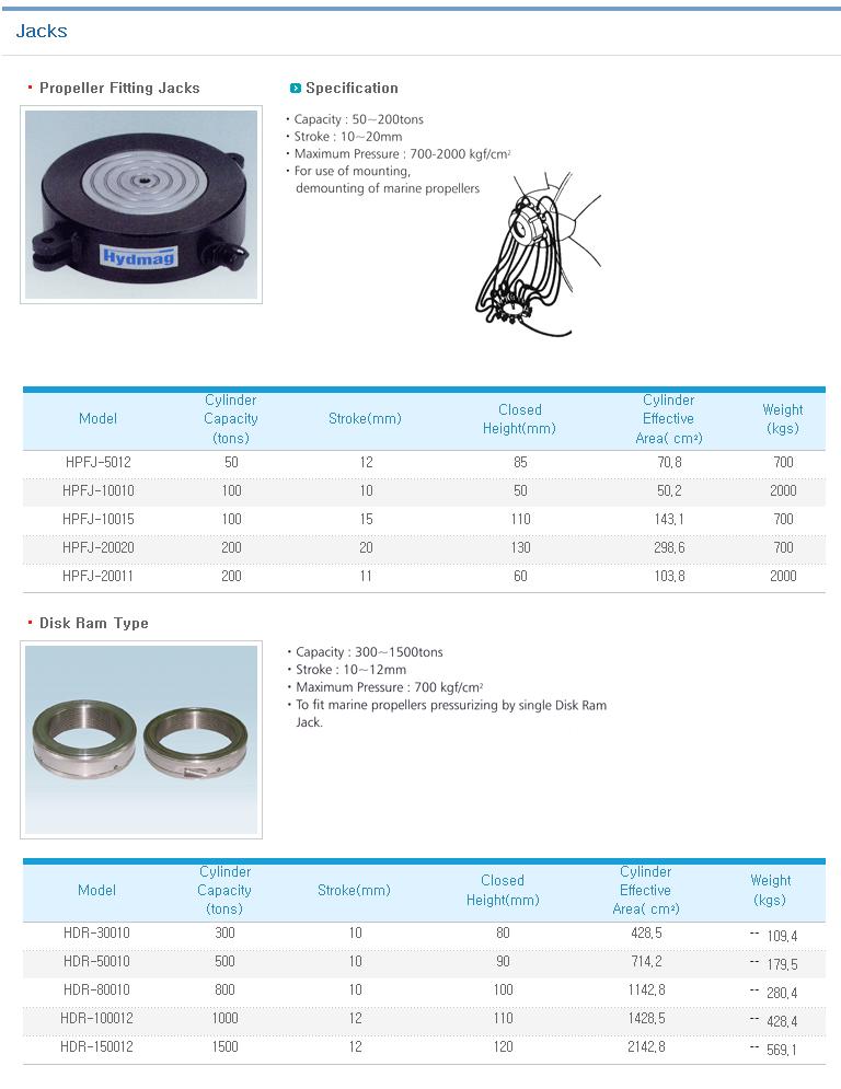 KOREA HYDMAG Jacks HPFJ/HDR-Series