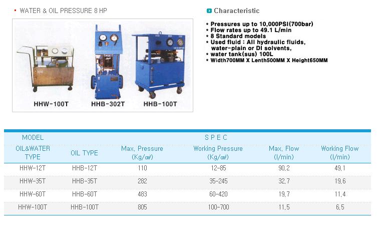 KOREA HYDMAG 6 HP Series HHW/HHB-Series
