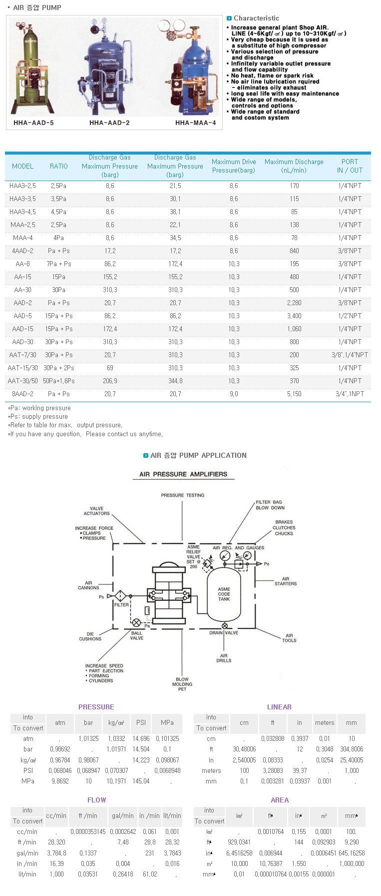 KOREA HYDMAG Air Booster Pump