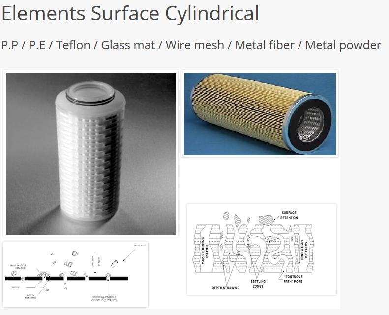 HANYANG F&E Surface Cylindrical (ESC)