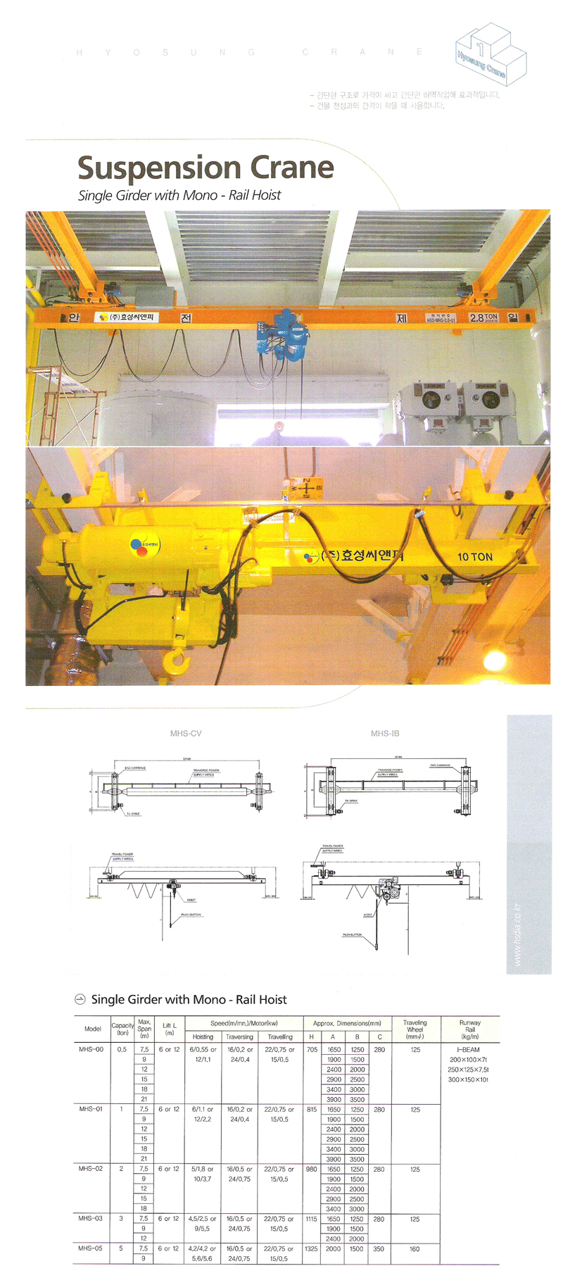 HYOSUNG C&P, HSCNP Mono Girder Hoist Suspension Crane