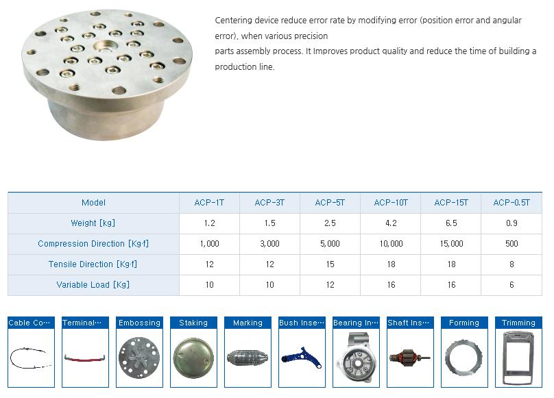 HYUNDAE MECHANIC AND ELECTRONIC Press Fitting ACP Series