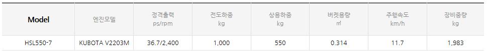 현대건설기계 스키드 로더 (1.0~3.3 ton) HSL550-7