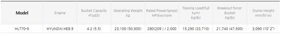HYUNDAI CONSTRUCTION EQUIPMENT Wheel Loader HL770-9