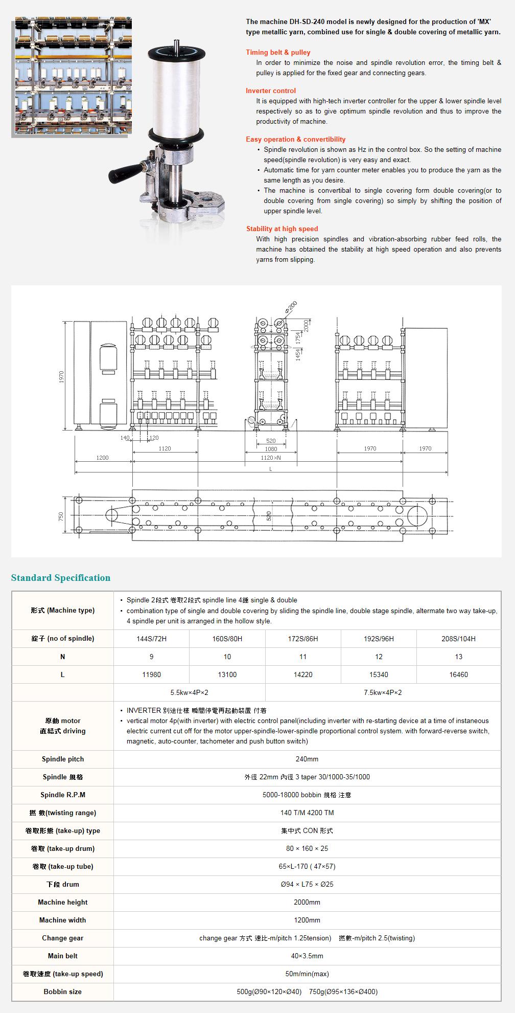 BOSUNG PRECISION MACHINE Covering Machine for Metallic Yarn DH-SD-240