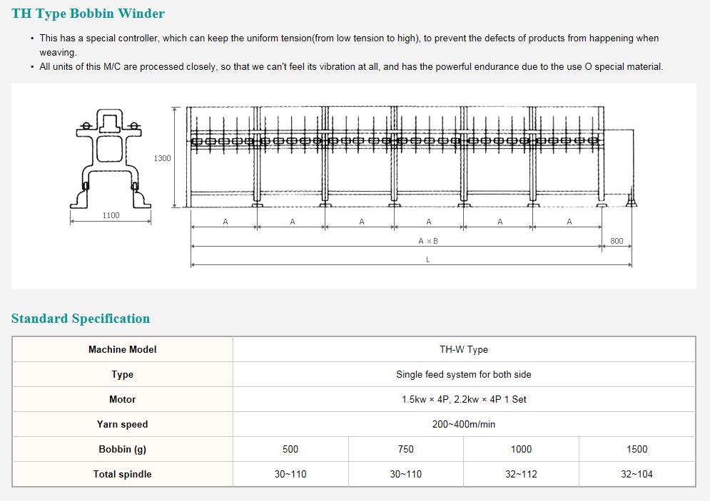BOSUNG PRECISION MACHINE High Speed Bobbin Winder TH-W Type