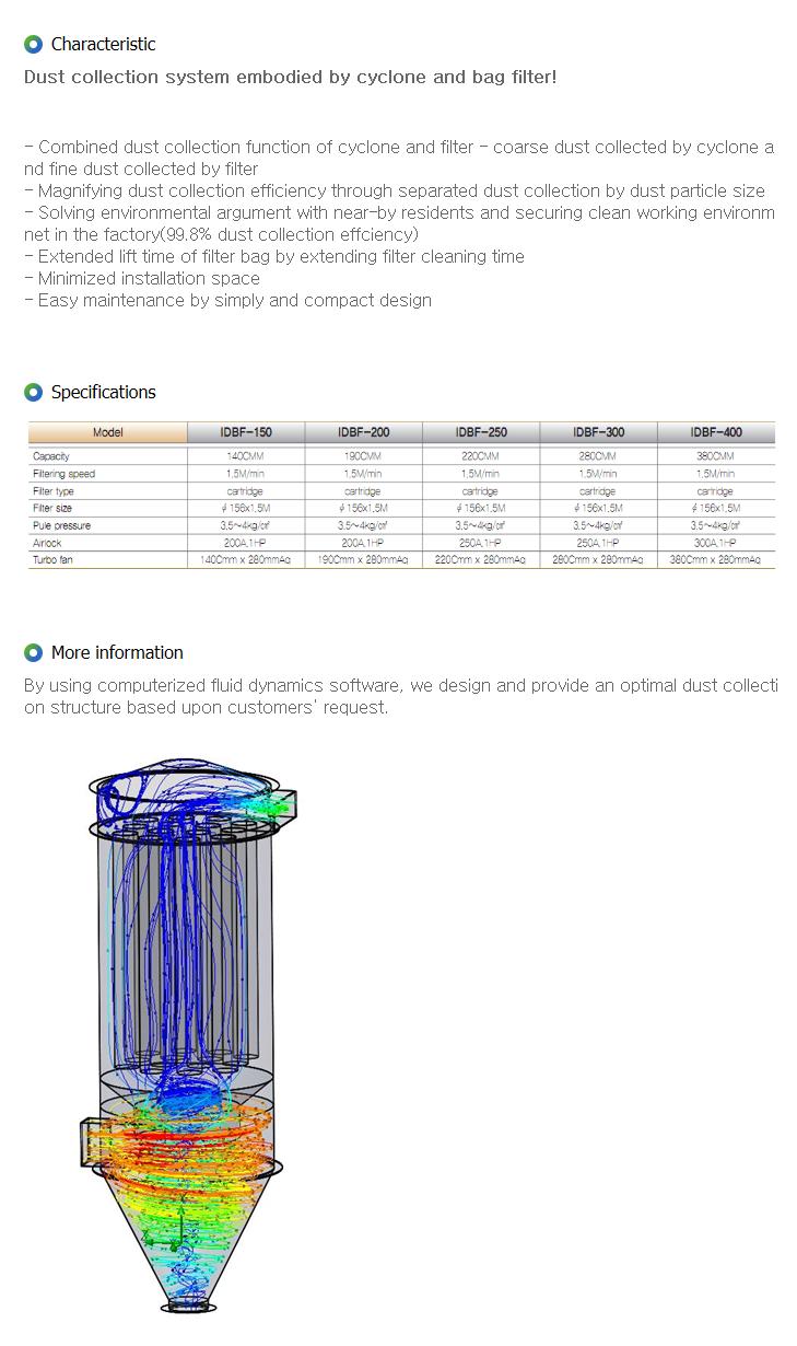 IGSP Cybag Filter IDBF-Series