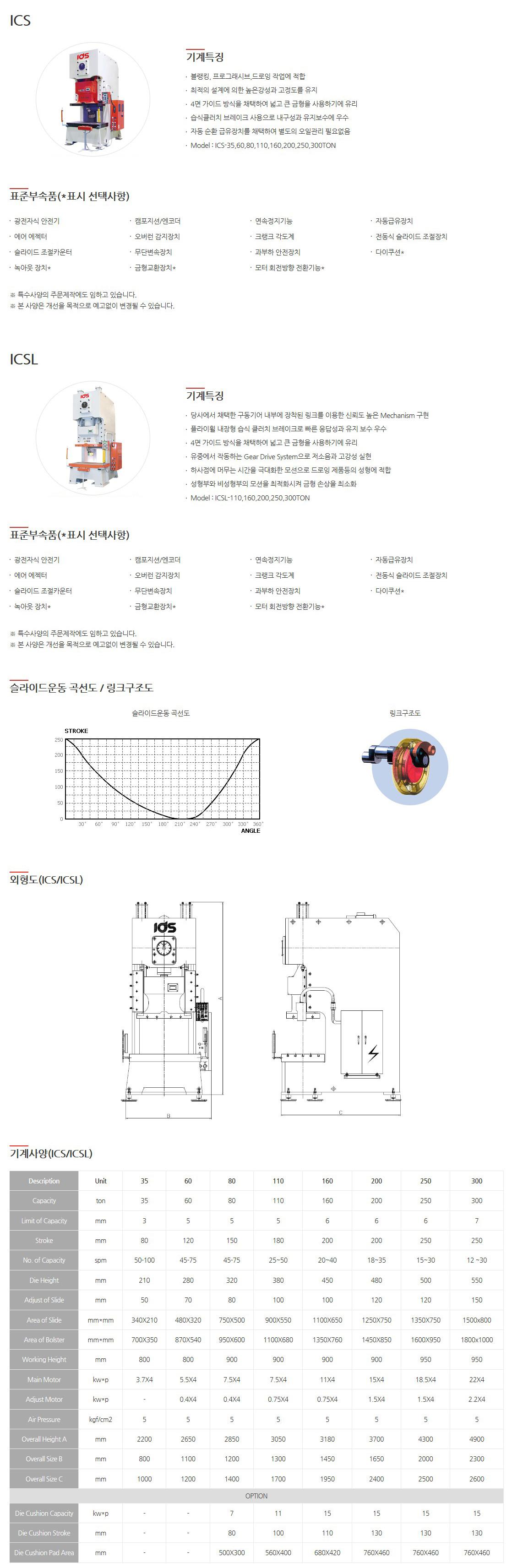 (주)아이디에스 기계식프레스 (C-Type Press) ICS, ICSL 1