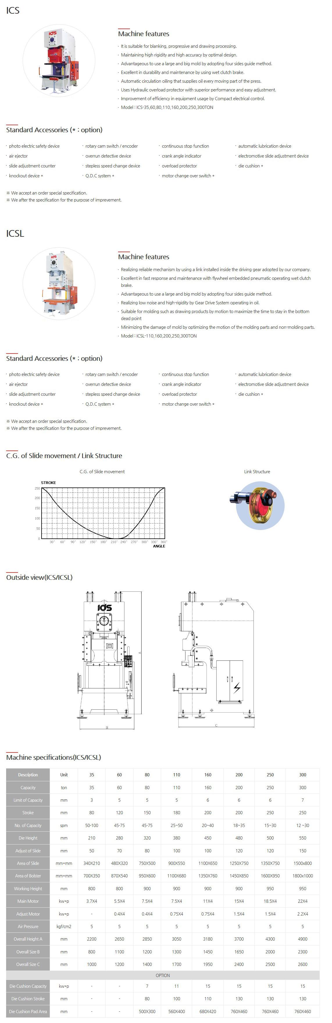 IDS PRESS Mechanical Presses (C-Type Press) ICS, ICSL