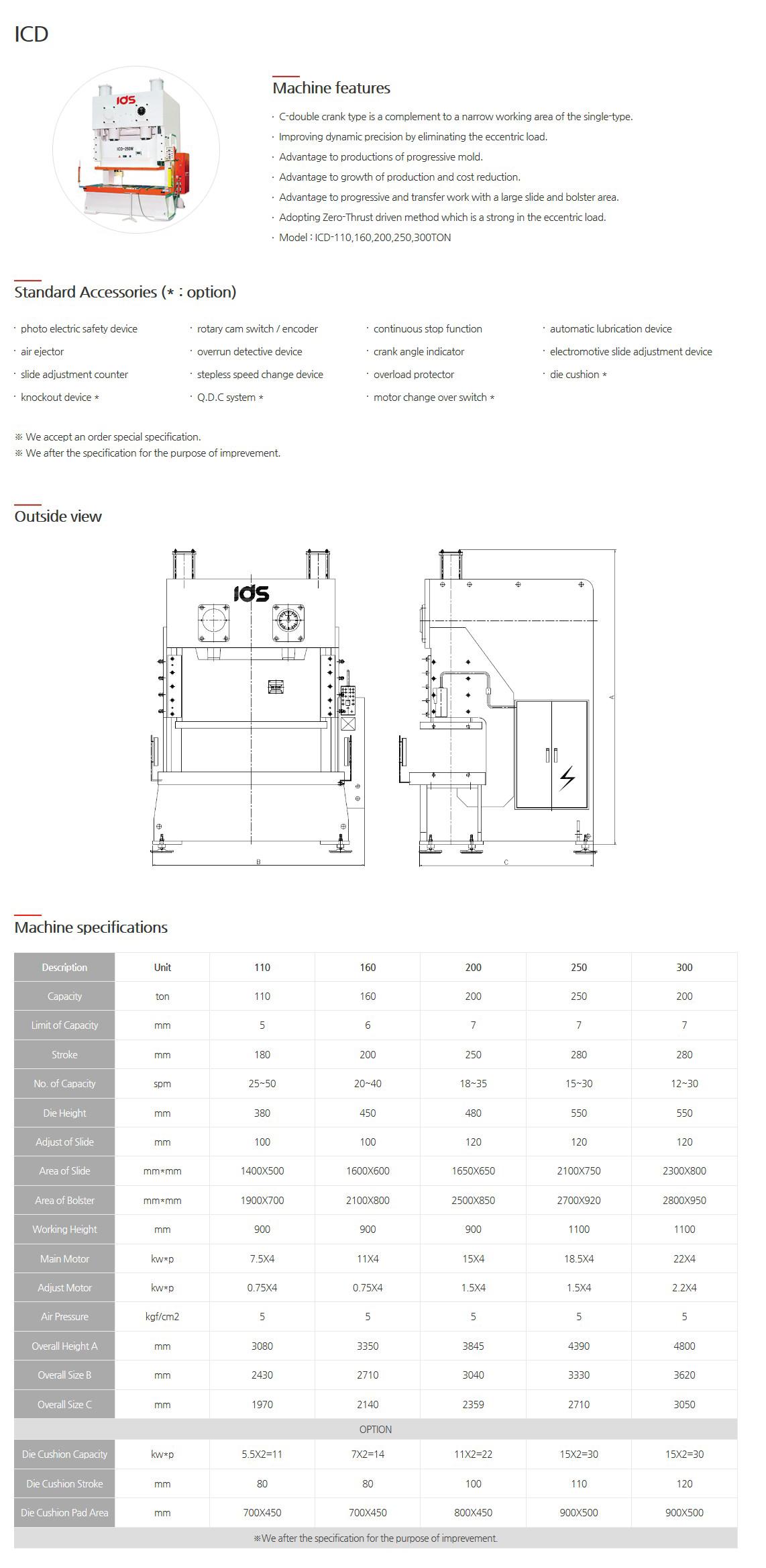 IDS PRESS Mechanical Presses (C-Type Press) ICD