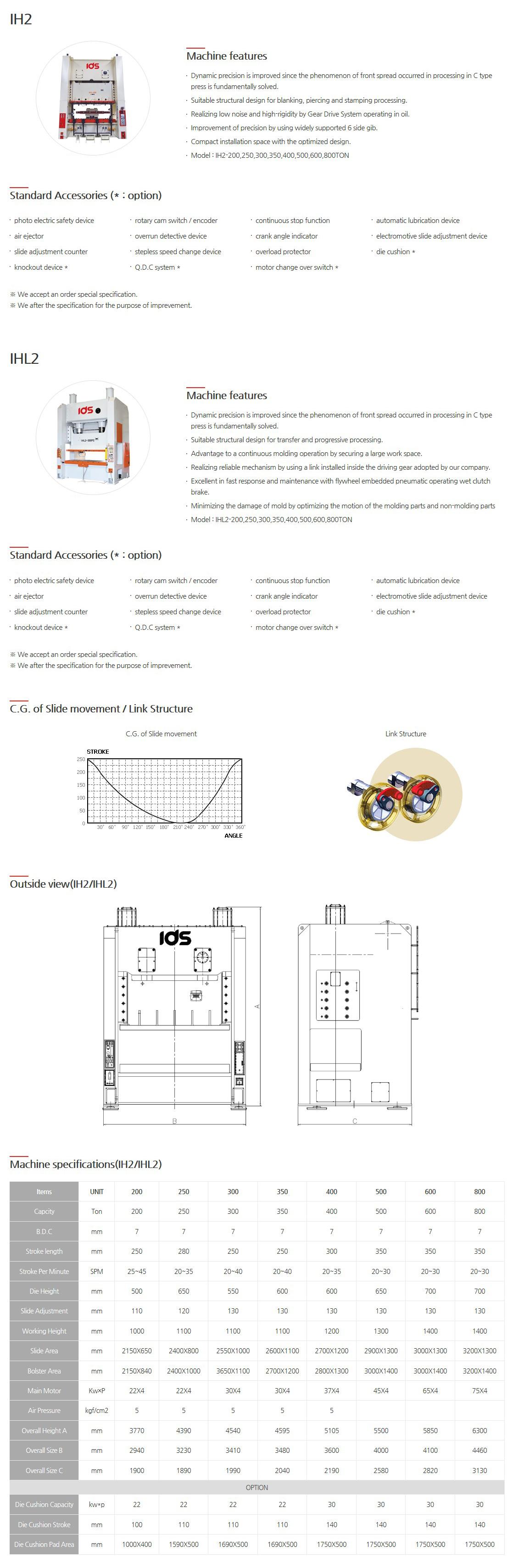 IDS PRESS Mechanical Presses (Semi-H Type Press) IH2, IHL2