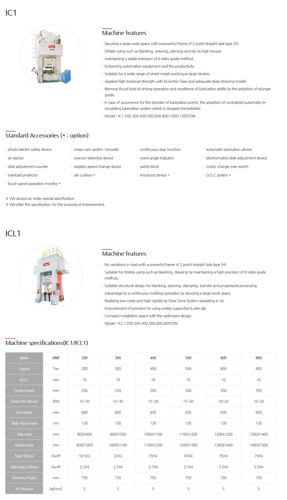 IDS PRESS Mechanical Presses (H-Type Press) IC1, ICL1