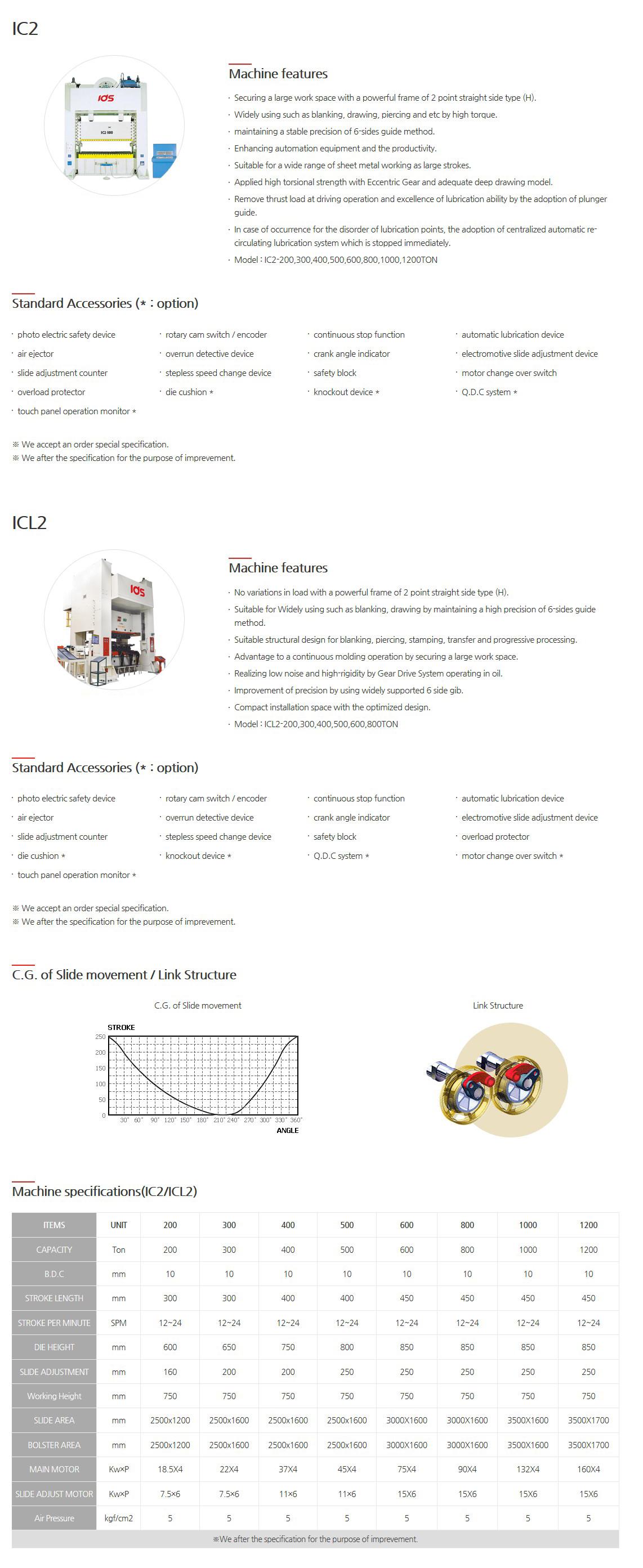 IDS PRESS Mechanical Presses (H-Type Press) IC2, ICL2