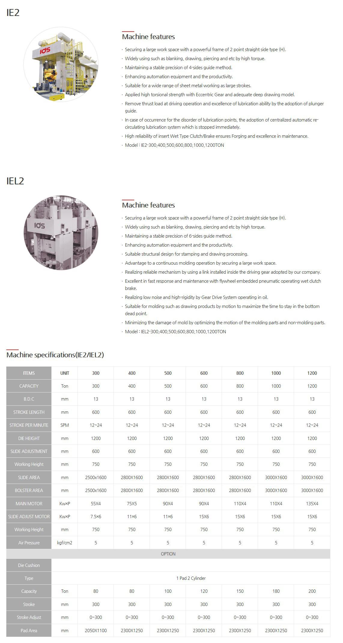 IDS PRESS Mechanical Presses (H-Type Crankless Press) IE2, IEL2