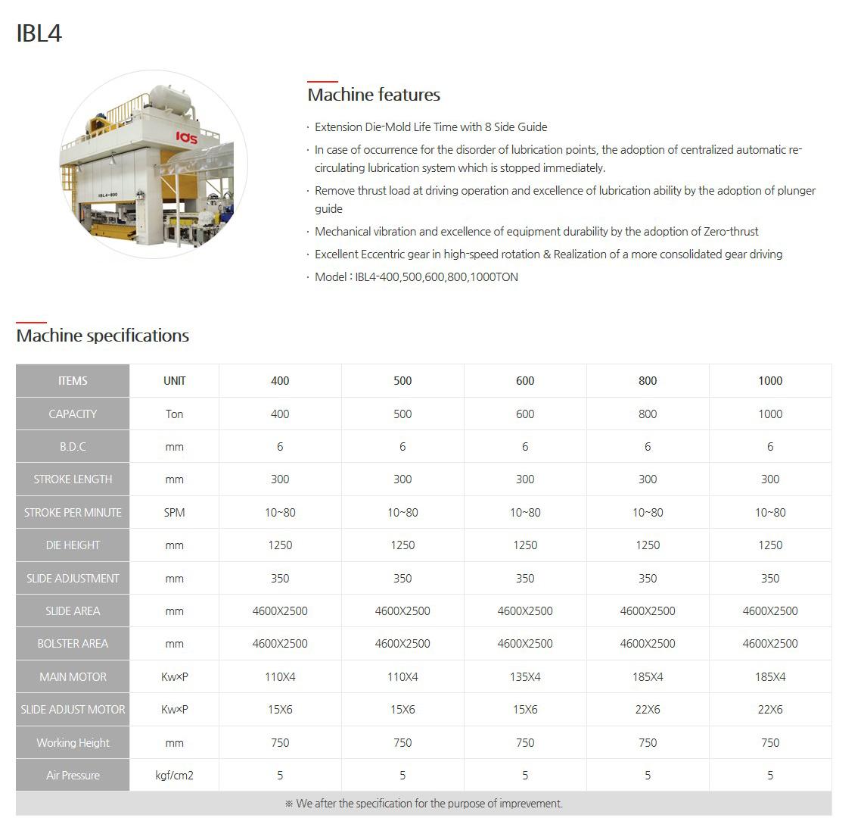 IDS PRESS Special Presses (Blanking Press) IBL4