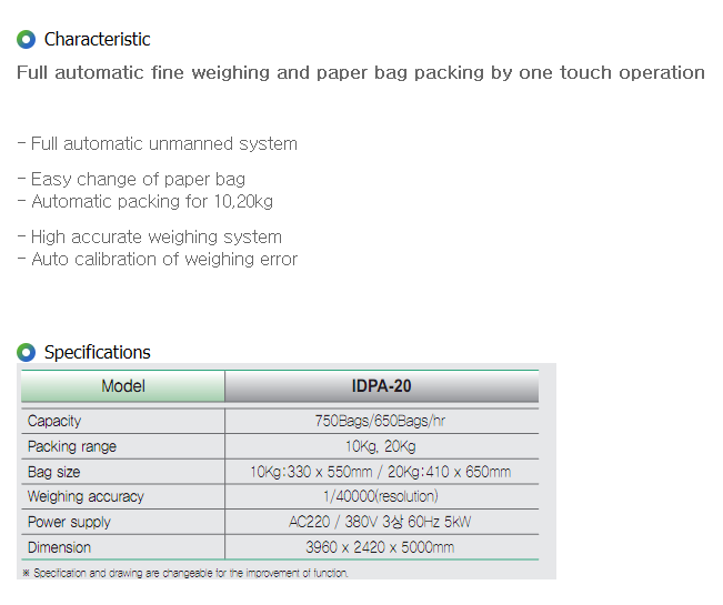 IGSP Auto Paper Bag Weighing & Packing M/C IDPA-20