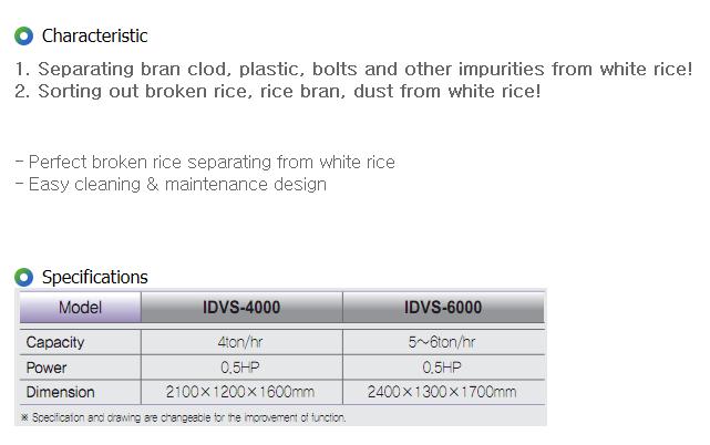 IGSP Vibration Separator IDVS-4000/6000