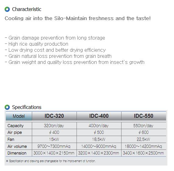 IGSP Grain Cooling Machine IDC-Series