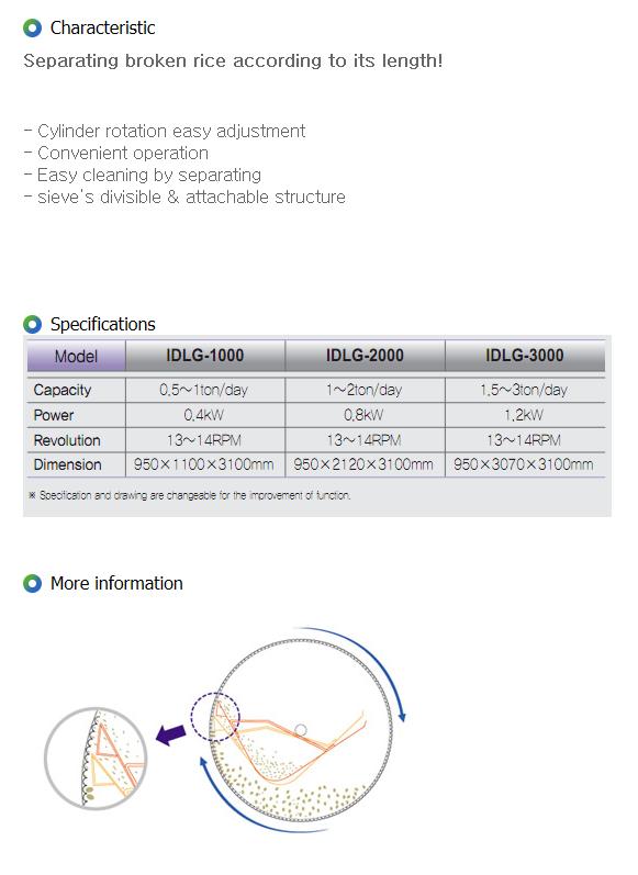 IGSP Length Grader IDLG-Series