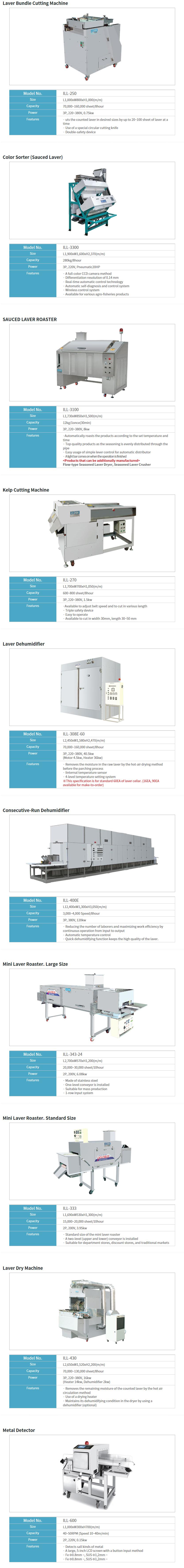 IL-SHIN MACHINE Other Machines  1