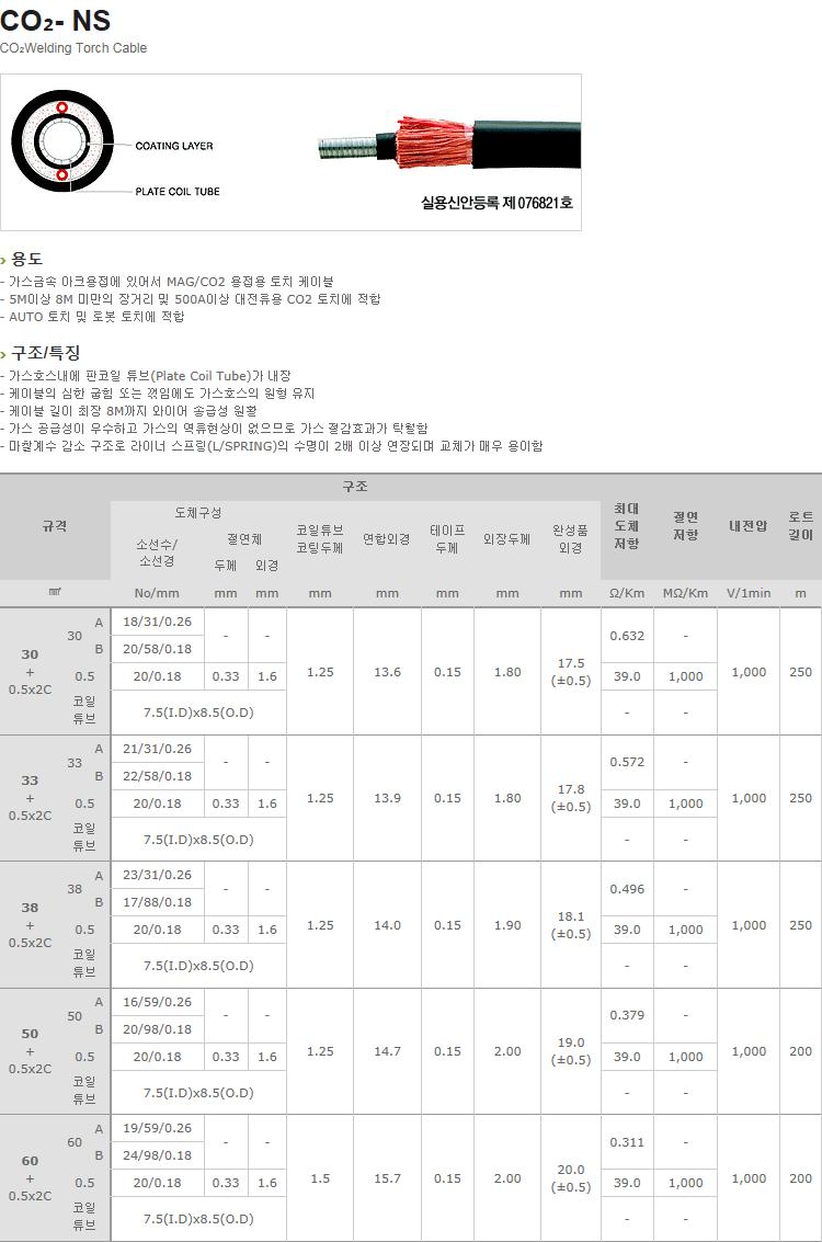 (주)일흥 Torch Cable  10